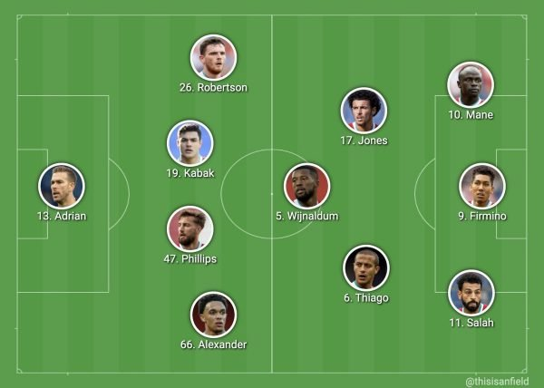 Confirmed Liverpool lineup vs. Sheffield United: Adrian and Phillips start