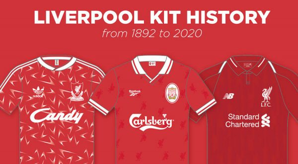 New 'leak' of rumoured Liverpool FC kit for 2021/22 gives closer look
